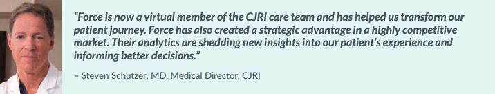 CJRI Patient Reported Outcome Case Study